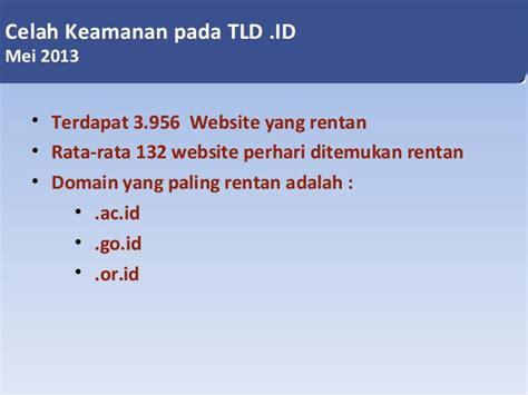 iwan sumantri cyber threat indonesia
