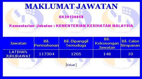 spa malaysia online spa malaysia online newhairstylesformen2014 com