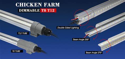poultry farm lighting system led lighting manufacturer looking for distributor