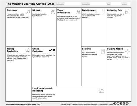 canvas layout software machine learning canvas louis dorard