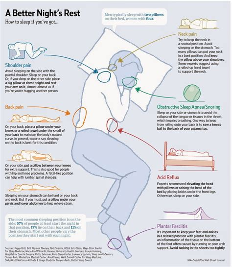 sleeping position how to fix common body problems by sleeping in the right