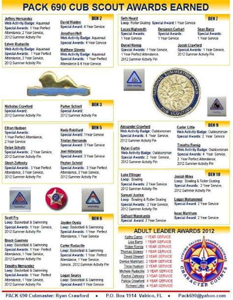 public newsletters cub scout pack 690 brandon florida