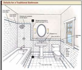 Kitchen Bathroom Planner Bathroom Design Planner Which You To Realize Your Sweet