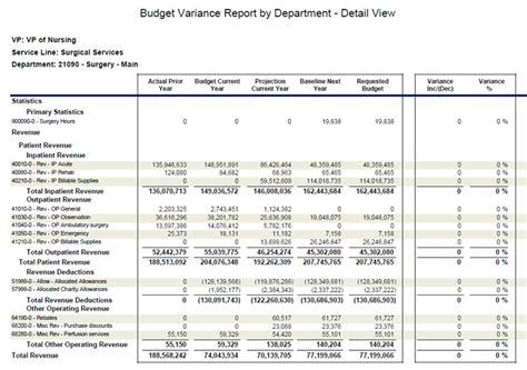 budget variance report template budget analysis report images