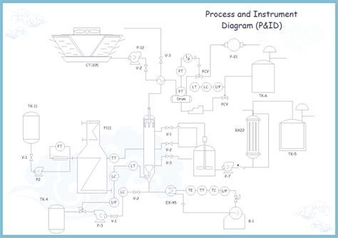 process and instrumentation diagram p id electrical symbols