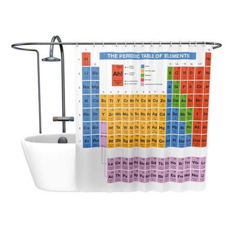 periodensystem duschvorhang getdigital - Duschvorhang System