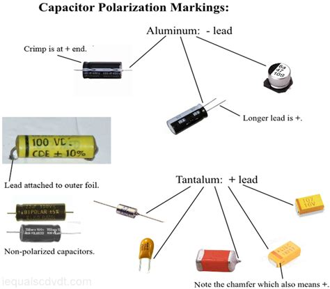 capacitors polarity markings