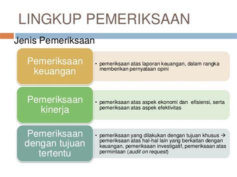Pemeriksaan Kinerja Performance Auditing opini bpk