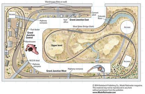 design ho track layout ho model track plans american z scale lionel 990 legacy