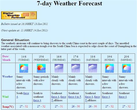 hong kong weather weather forecast hong kong typhoon check out hourly day