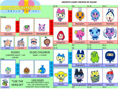 tamagotchi plus color tamagotchi plus color tamagotchi wikia