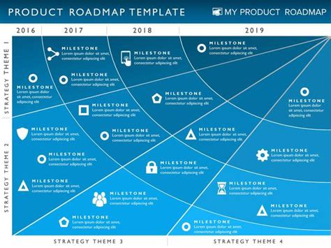 Four Phase Product Strategy Timeline Roadmap Powerpoint Template Digital Strategy Roadmap Template