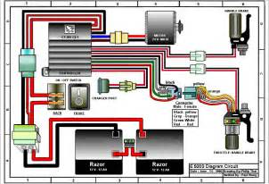 e500 wiring diagram get free image about wiring diagram