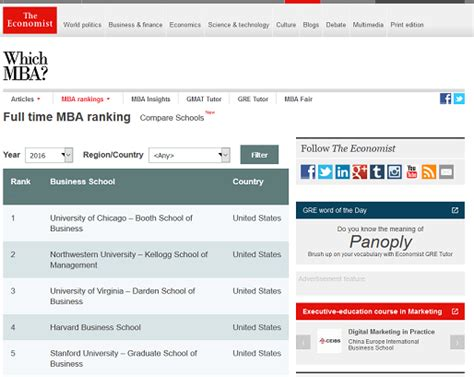 Kellogg Mba Login by Kellogg Finance Network