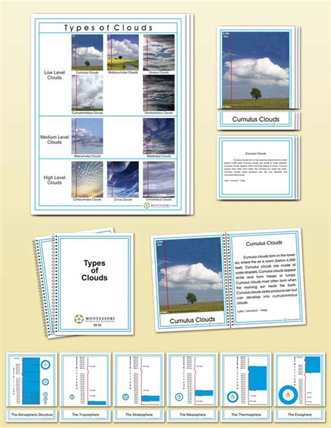 printable montessori scope and sequence types clouds elementary montessori research and