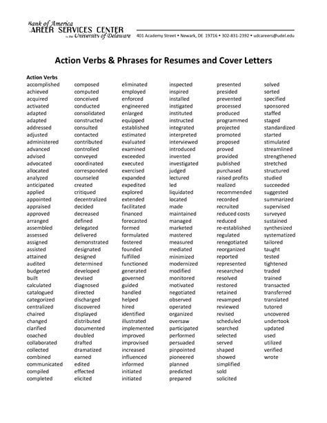 68 dynamic action verbs to enhance your resume examples list included