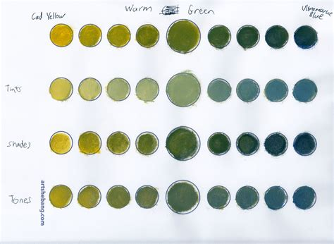 warm green paint colors warm yellow green 10 shade 50 information art shebang