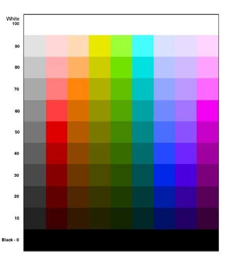 color values pin by trista schrader on color color color scale