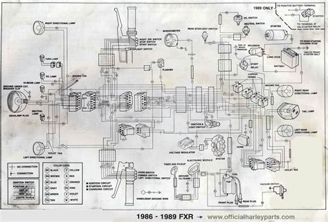 fatboy motorcycle wiring diagrams wiring diagrams