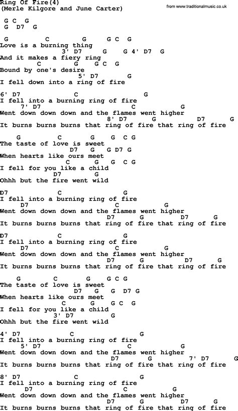 ukulele tutorial ring of fire johnny cash song ring of fire 4 lyrics and chords