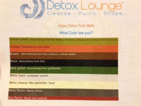 Aqua Detox Color Chart by 301 Moved Permanently