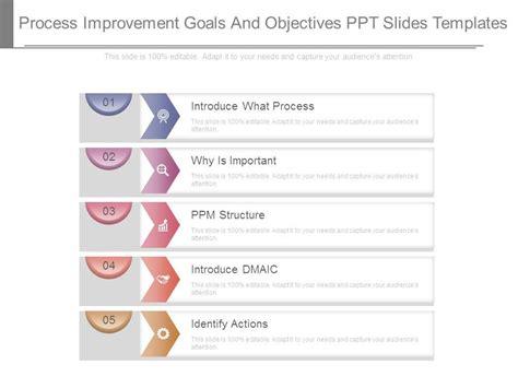 Process Improvement Goals And Objectives Ppt Slides Templates Process Improvement Presentation Template