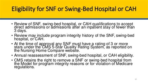 medicare swing bed medicare swing bed 28 images fy 2014 final rule and