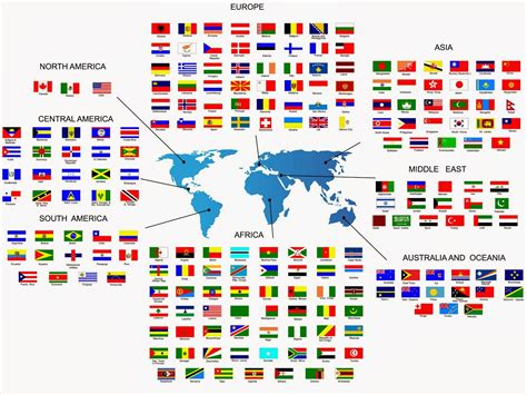 flags of the world quiz level 2 answers walkthrough for all games levels 1 2 3 4 5 6 7 8 9