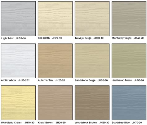 hardy board siding colors cool board fair hardie board siding advice hardie