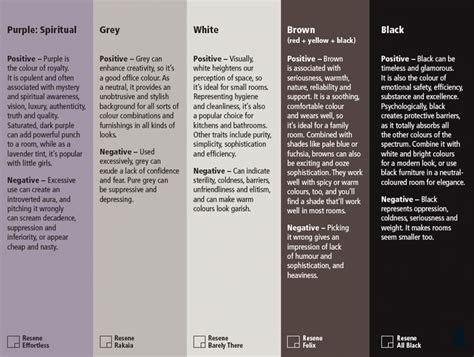 Grey House Colors by Colour Personality Colour Affects Our Behaviour And The