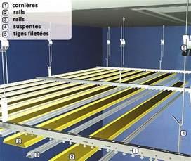 comment poser un plafond
