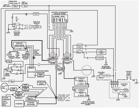 coachmen cer wiring diagram wiring diagram