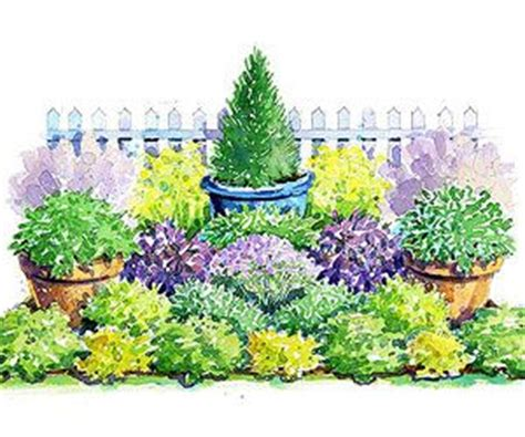 101 Best Images About Landscaping On Pinterest Shade Cottage Garden Plans Zone 8