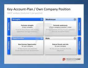 risk and opportunity management plan template the key account management powerpoint presentation