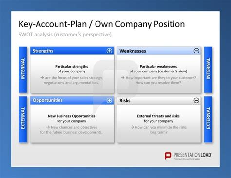 key account template the key account management powerpoint presentation