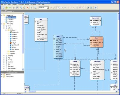 data modeling tool data modeling tool for ms sql server databases