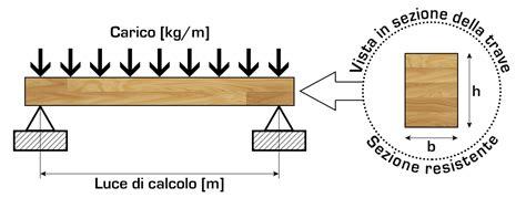 portata travi in legno dimensionamento di massima delle travi lamellari