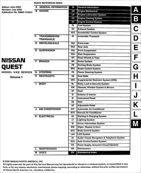 car engine repair manual 2011 nissan quest electronic valve timing 2006 nissan quest wiring diagram wiring diagram with description