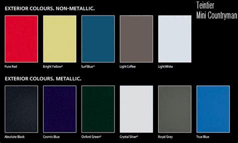 Interior Home Colors For 2015 by Les Couleurs Mini Depuis La R50 De 2001 Auto Titre