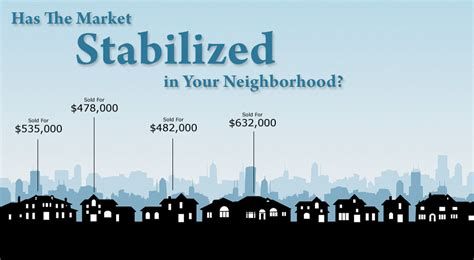 home values in cary nc