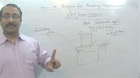 Why Mba From Iift by How To Improve Reading Comprehension For Cat Xat Iift