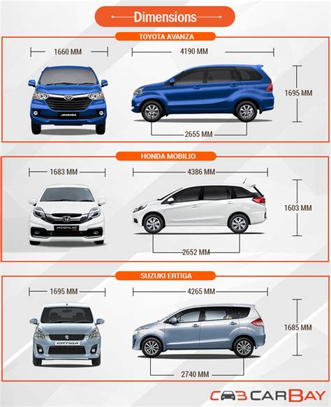 Toyota Avanza G 1 3 Luxury Mt 2015 toyota avanza 2015 vs honda mobilio vs suzuki ertiga
