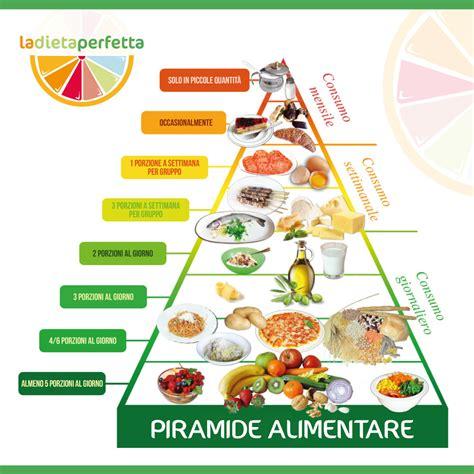 esempio di alimentazione corretta 187 dieta alimentare equilibrata