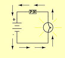 diode basics diy bridge rectifier part i diode basics review