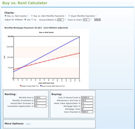 buying vs renting a house calculator rent or buy a house calculator 28 images rent or buy a house calculator rent vs