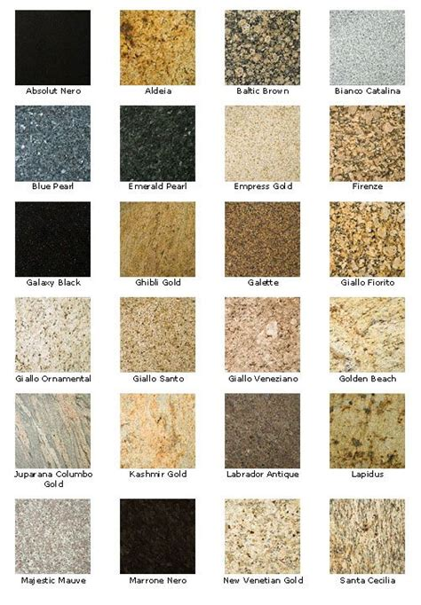Types Of Granite Countertops 17 Best Ideas About Types Of Granite On