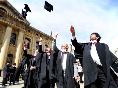 Said Mba Ranking by Financial Times Ranking Of Best Mba Business Schools In
