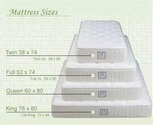 what size bed should i get what size mattress should i get home design