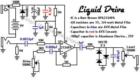 fuzz central liquid drive
