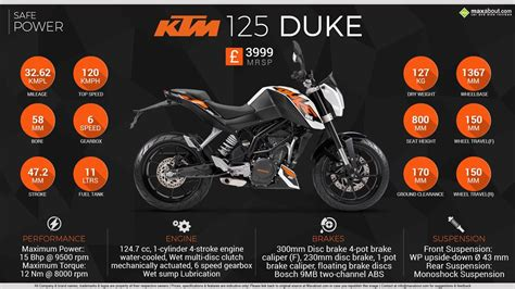 Ktm Rc 125 Price In Bangalore Ktm 125 Duke 2017 Price Specs Review Pics Mileage